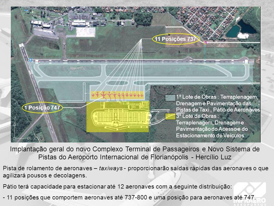 Pista de rolamento de aeronaves – taxiways - proporcionarão saídas rápidas das aeronaves o que agilizará pousos e decolagens. Pátio terá capacidade pa