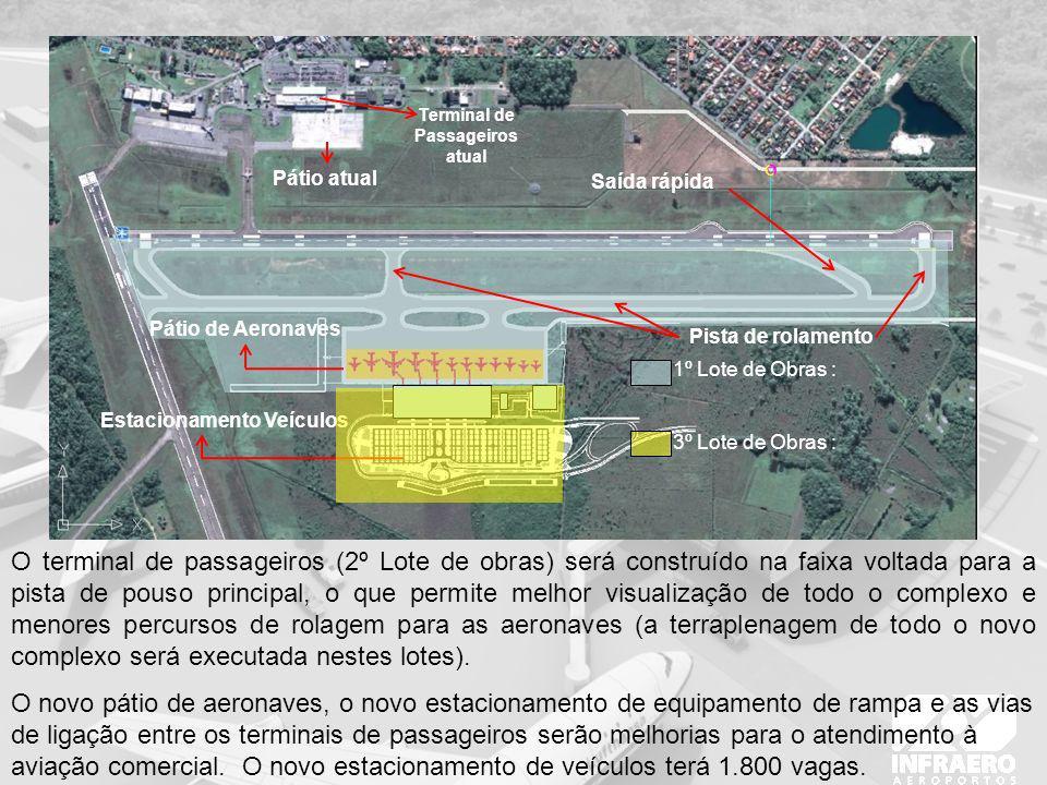 Pátio atual Pista de rolamento Estacionamento Veículos O terminal de passageiros (2º Lote de obras) será construído na faixa voltada para a pista de p