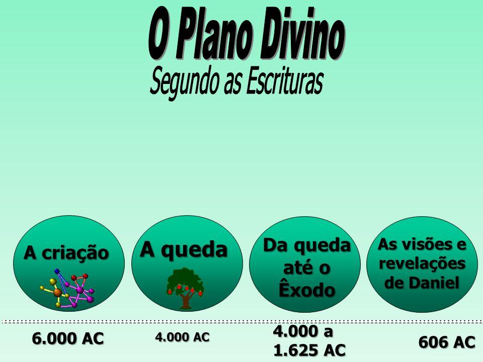 A criação 6.000 AC 6.000 AC A queda 4.000 AC As visões e revelações de Daniel 606 AC Da queda até o Êxodo 4.000 a 1.625 AC