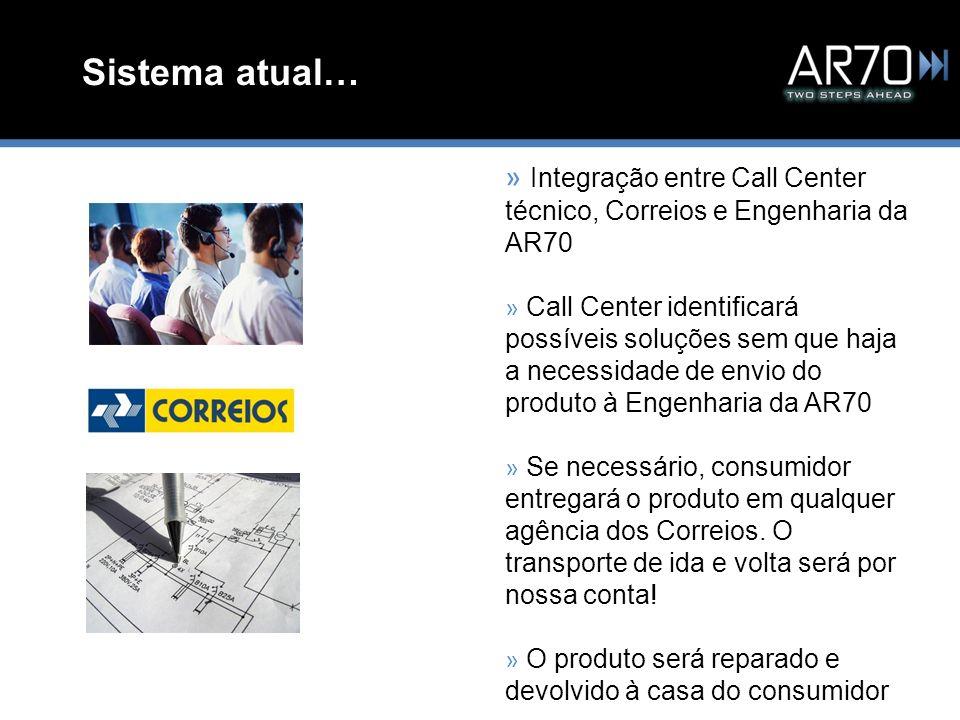 Sistema atual… » Integração entre Call Center técnico, Correios e Engenharia da AR70 » Call Center identificará possíveis soluções sem que haja a nece