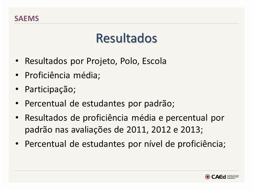 Resultados Resultados por Projeto, Polo, Escola Proficiência média; Participação; Percentual de estudantes por padrão; Resultados de proficiência médi