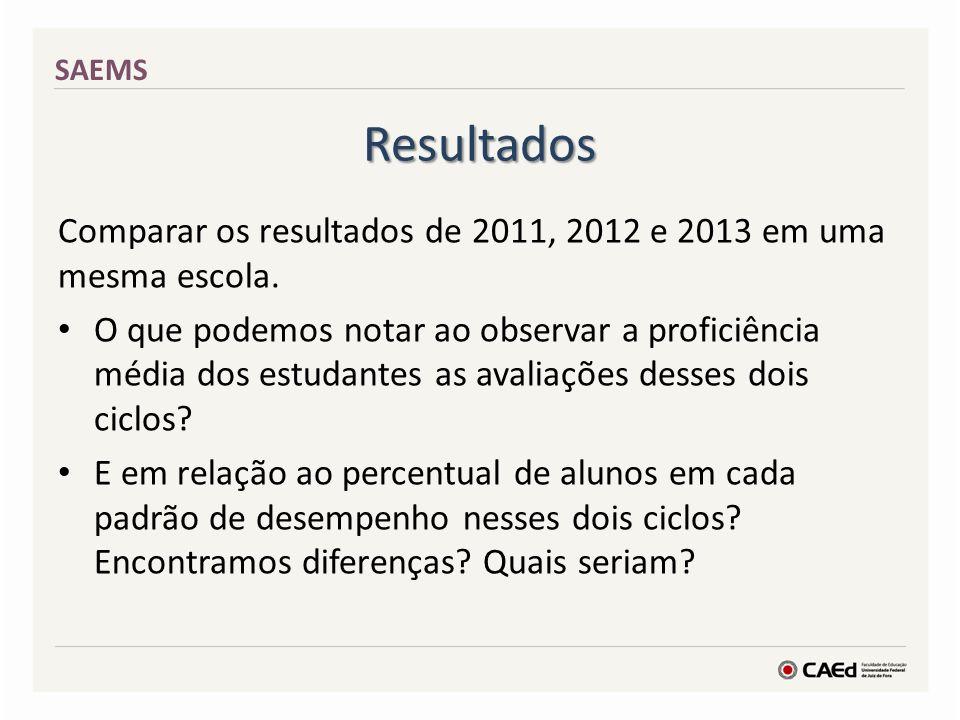 Resultados Comparar os resultados de 2011, 2012 e 2013 em uma mesma escola. O que podemos notar ao observar a proficiência média dos estudantes as ava
