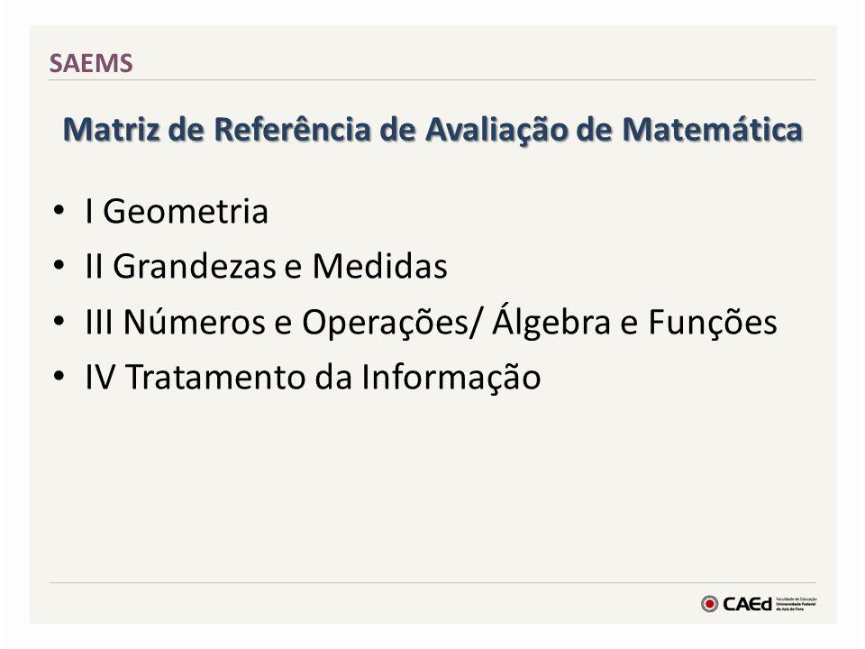 Matriz de Referência de Avaliação de Matemática I Geometria II Grandezas e Medidas III Números e Operações/ Álgebra e Funções IV Tratamento da Informa
