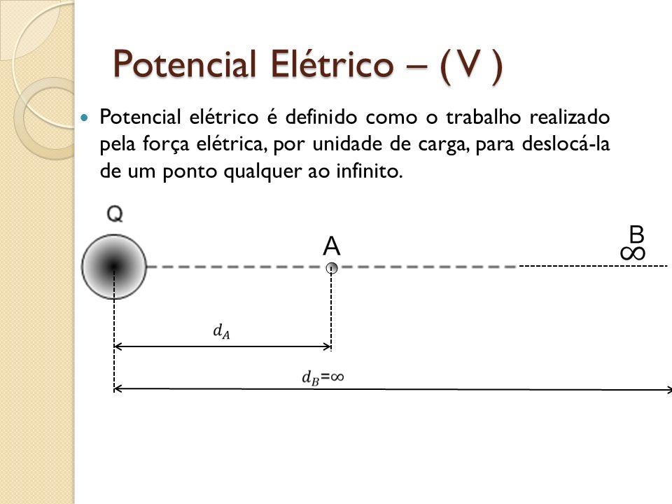 Potencial Elétrico – ( V ) Potencial elétrico é definido como o trabalho realizado pela força elétrica, por unidade de carga, para deslocá-la de um po