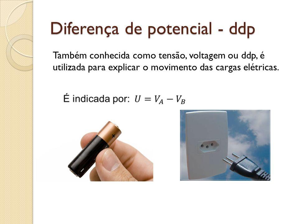 Diferença de potencial - ddp Também conhecida como tensão, voltagem ou ddp, é utilizada para explicar o movimento das cargas elétricas.