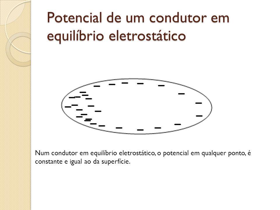 Potencial de um condutor em equilíbrio eletrostático Num condutor em equilíbrio eletrostático, o potencial em qualquer ponto, é constante e igual ao d