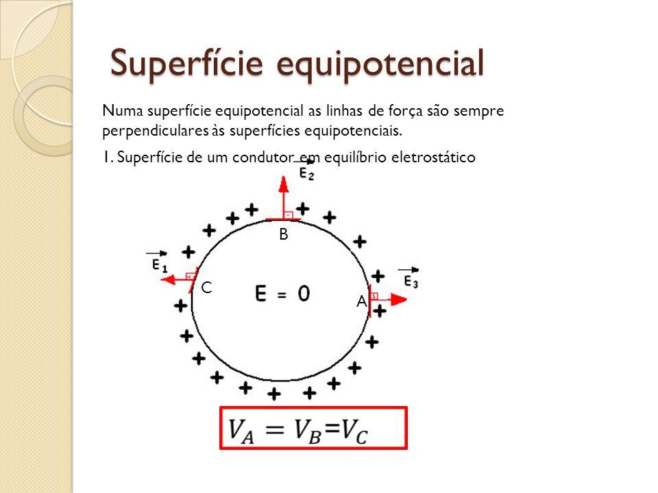 Superfície equipotencial Numa superfície equipotencial as linhas de força são sempre perpendiculares às superfícies equipotenciais. A B C 1. Superfíci