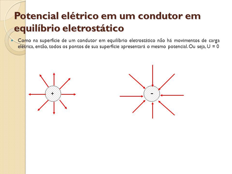 Potencial elétrico em um condutor em equilíbrio eletrostático Como na superfície de um condutor em equilíbrio eletrostático não há movimentos de carga