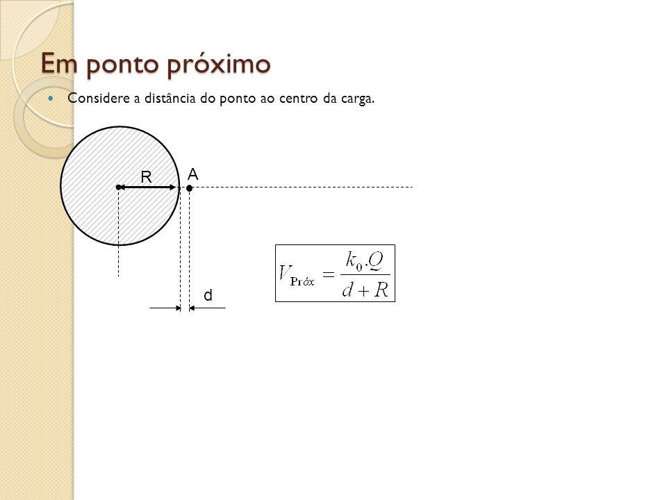 Em ponto próximo Considere a distância do ponto ao centro da carga. R d A