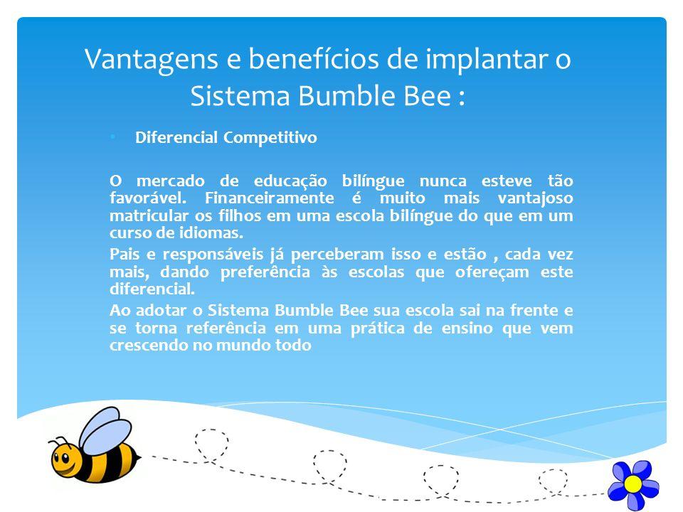 Vantagens e benefícios de implantar o Sistema Bumble Bee : Diferencial Competitivo O mercado de educação bilíngue nunca esteve tão favorável.