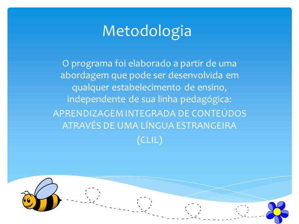 Metodologia O programa foi elaborado a partir de uma abordagem que pode ser desenvolvida em qualquer estabelecimento de ensino, independente de sua linha pedagógica: APRENDIZAGEM INTEGRADA DE CONTEÚDOS ATRAVÉS DE UMA LÍNGUA ESTRANGEIRA (CLIL)