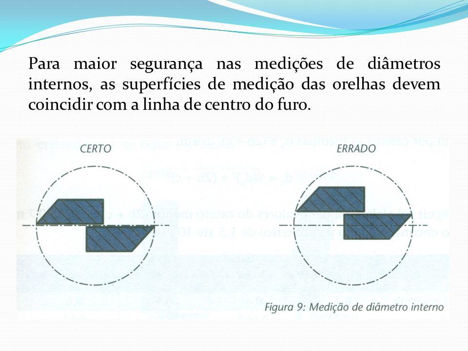 Para maior segurança nas medições de diâmetros internos, as superfícies de medição das orelhas devem coincidir com a linha de centro do furo.