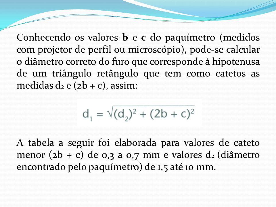Conhecendo os valores b e c do paquímetro (medidos com projetor de perfil ou microscópio), pode-se calcular o diâmetro correto do furo que corresponde