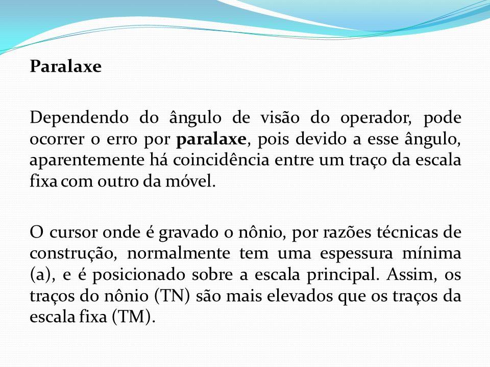 Paralaxe Dependendo do ângulo de visão do operador, pode ocorrer o erro por paralaxe, pois devido a esse ângulo, aparentemente há coincidência entre u