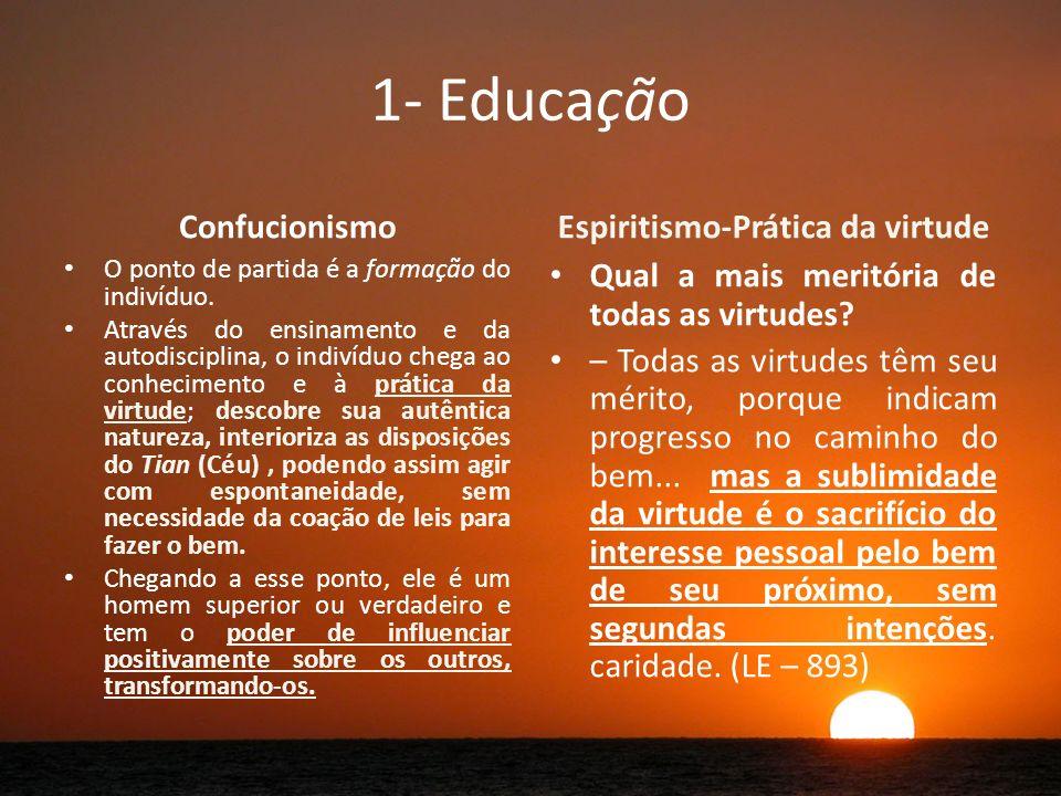 1- Educação Confucionismo O ponto de partida é a formação do indivíduo.