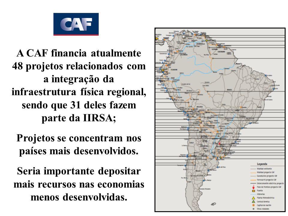 A CAF financia atualmente 48 projetos relacionados com a integração da infraestrutura física regional, sendo que 31 deles fazem parte da IIRSA; Projet