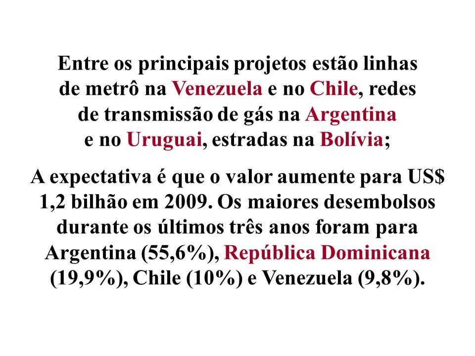 Entre os principais projetos estão linhas de metrô na Venezuela e no Chile, redes de transmissão de gás na Argentina e no Uruguai, estradas na Bolívia