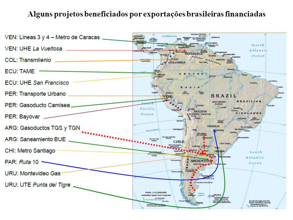 Alguns projetos beneficiados por exportações brasileiras financiadas