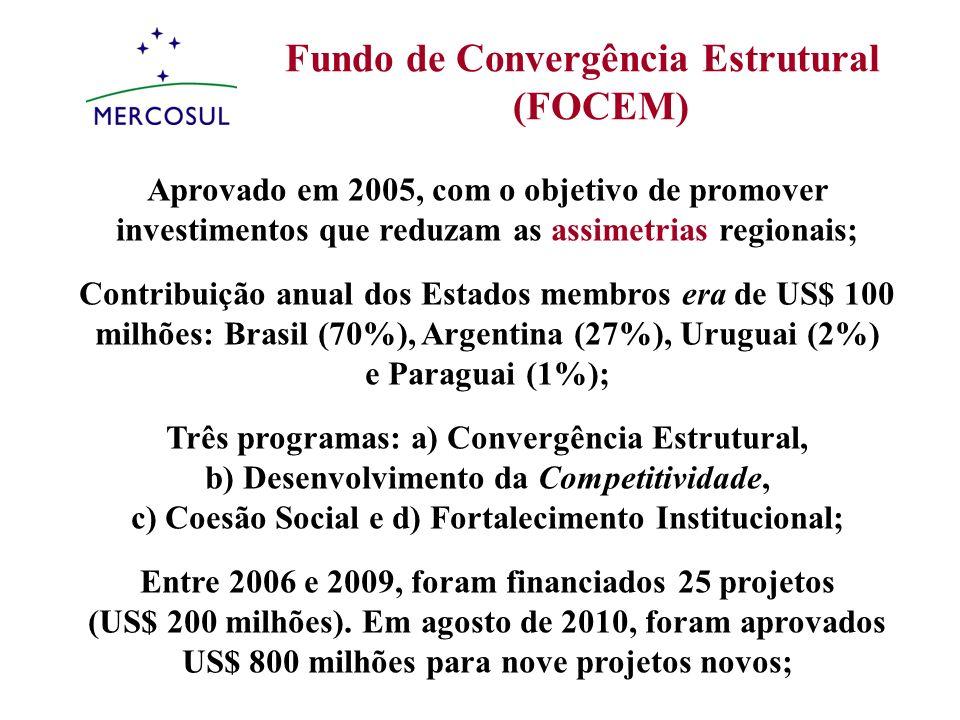 Fundo de Convergência Estrutural (FOCEM) Aprovado em 2005, com o objetivo de promover investimentos que reduzam as assimetrias regionais; Contribuição