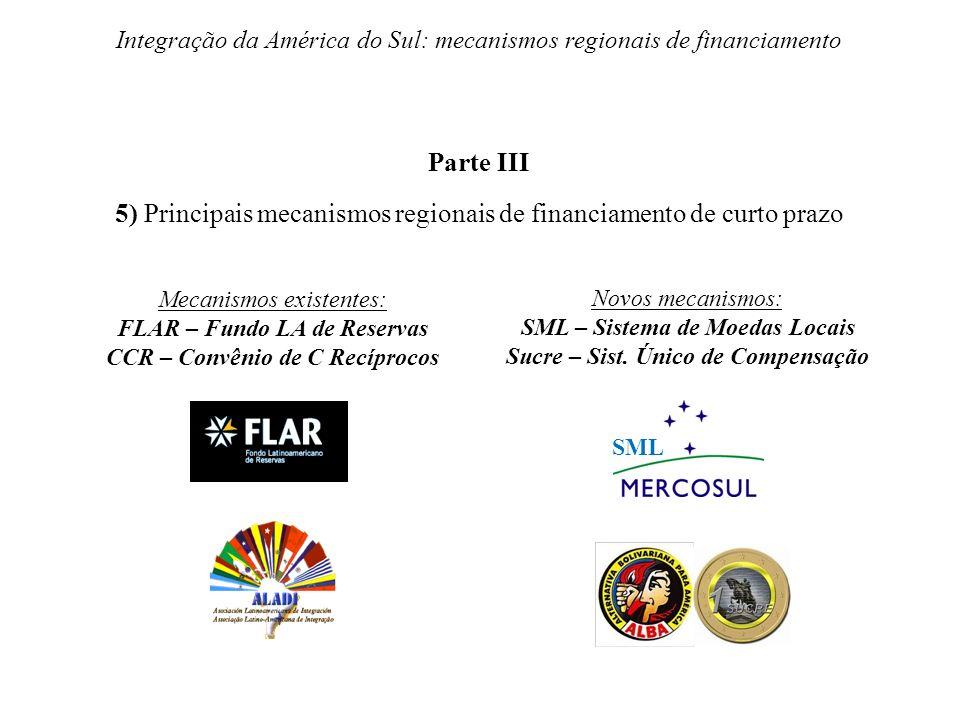 Integração da América do Sul: mecanismos regionais de financiamento Parte III 5) Principais mecanismos regionais de financiamento de curto prazo Mecan