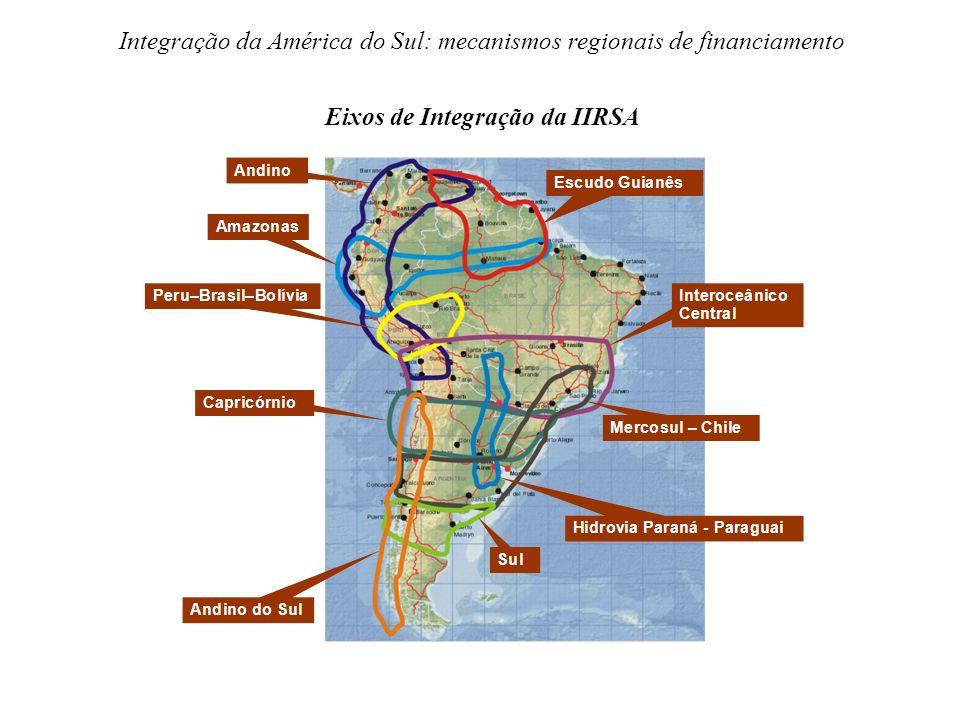 Integração da América do Sul: mecanismos regionais de financiamento Eixos de Integração da IIRSA