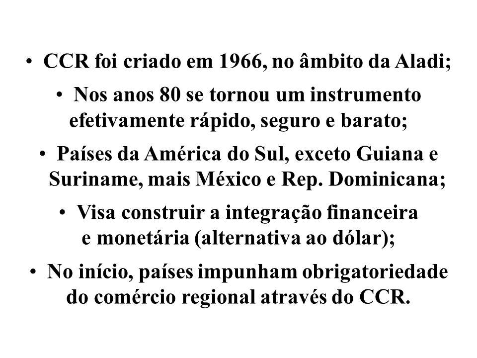 CCR foi criado em 1966, no âmbito da Aladi; Nos anos 80 se tornou um instrumento efetivamente rápido, seguro e barato; Países da América do Sul, excet