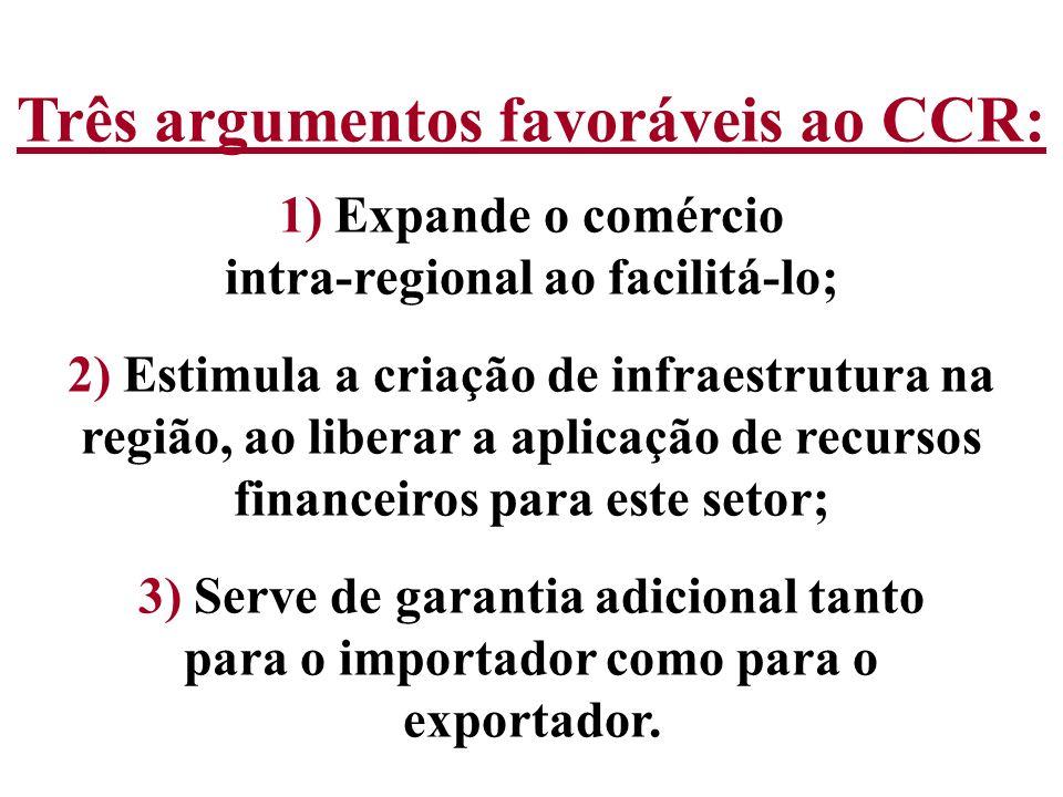 Três argumentos favoráveis ao CCR: 1) Expande o comércio intra-regional ao facilitá-lo; 2) Estimula a criação de infraestrutura na região, ao liberar