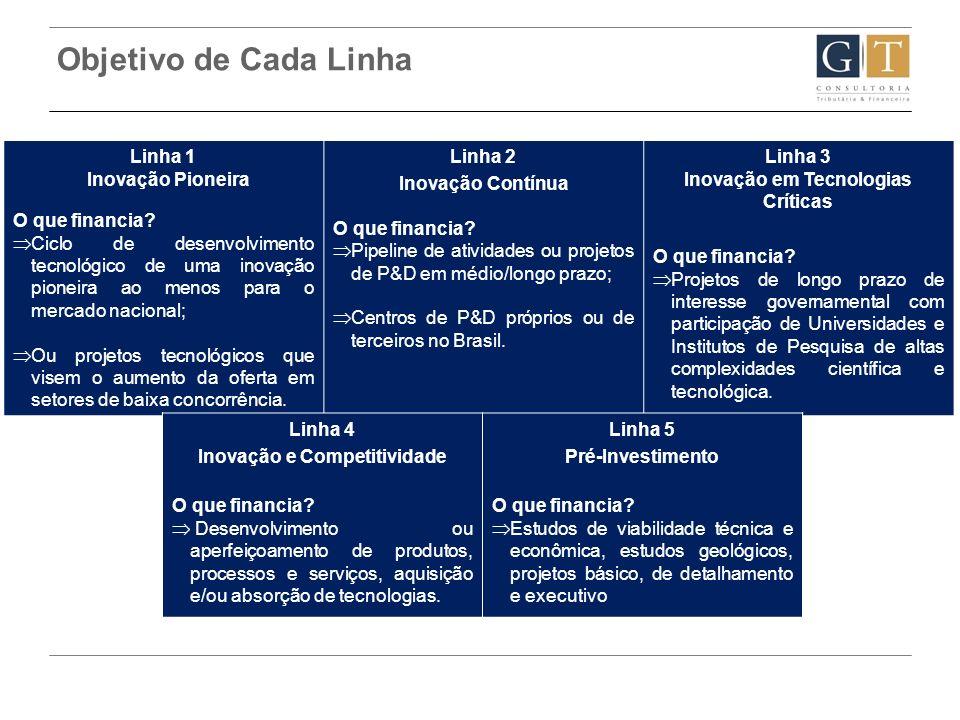Objetivo de Cada Linha Linha 1 Inovação Pioneira O que financia? Ciclo de desenvolvimento tecnológico de uma inovação pioneira ao menos para o mercado
