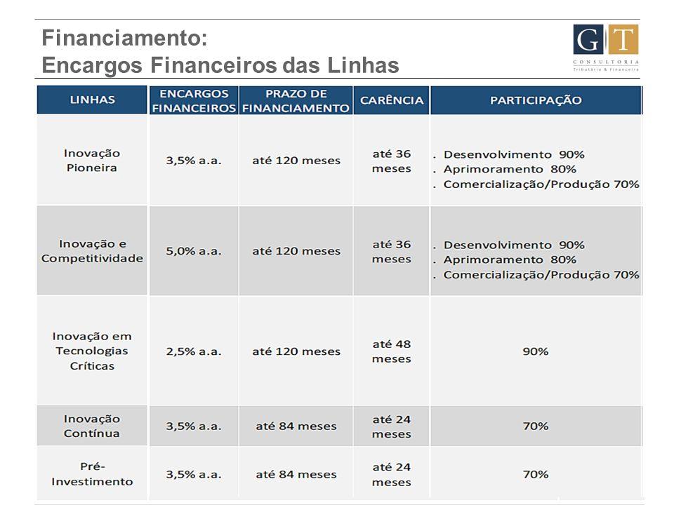 Características Principais Valor mínimo de R$ 10 milhões; Mediante avaliação de crédito empresa e conteúdo do projeto; Apoio de até 90% do valor total do projeto.