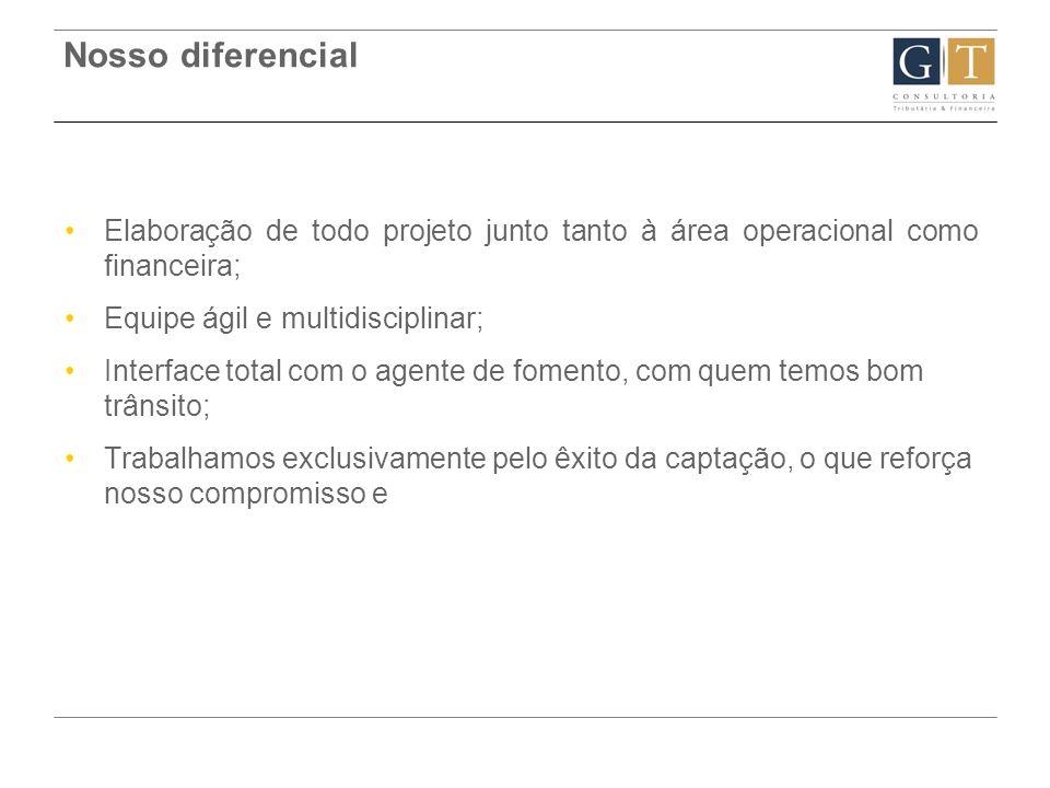 Estados em que Atuamos Ceará Amazonas Sergipe Bahia Minas Gerais Espírito Santo Rio de Janeiro São Paulo Rio Grande do Sul