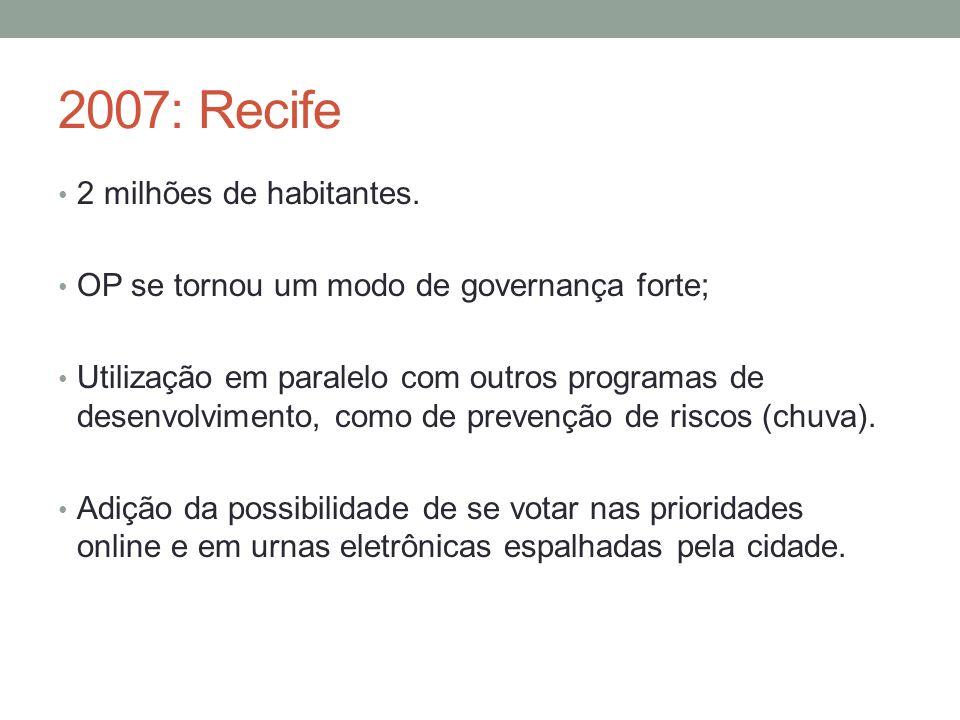 2007: Recife 2 milhões de habitantes.