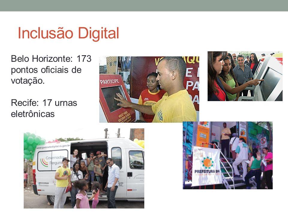 Inclusão Digital Belo Horizonte: 173 pontos oficiais de votação. Recife: 17 urnas eletrônicas