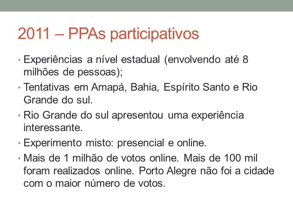 2011 – PPAs participativos Experiências a nível estadual (envolvendo até 8 milhões de pessoas); Tentativas em Amapá, Bahia, Espírito Santo e Rio Grande do sul.