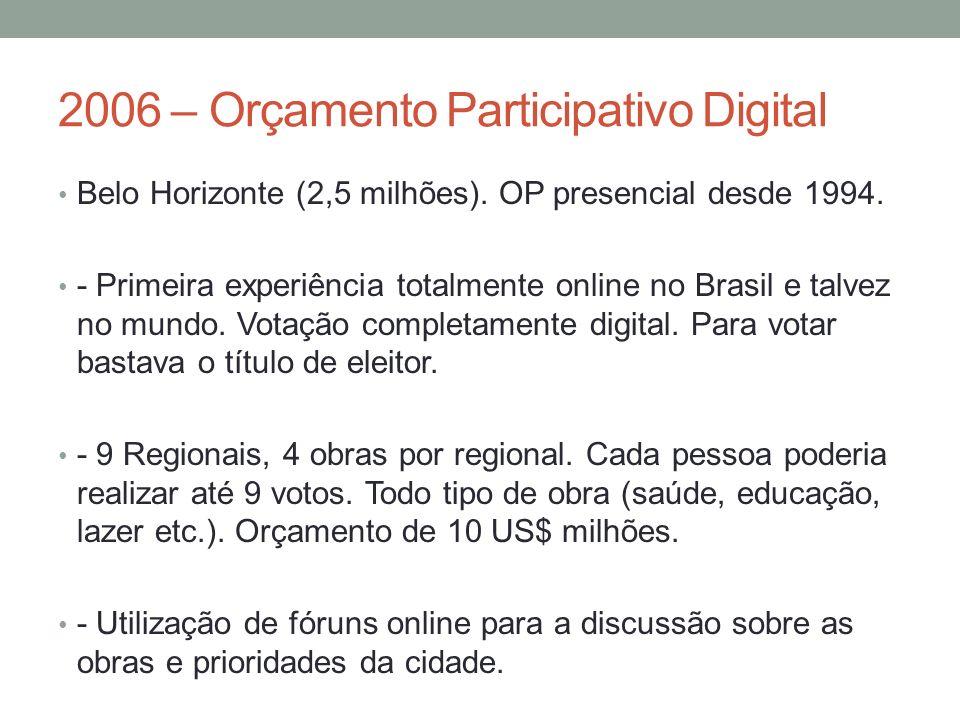 2006 – Orçamento Participativo Digital Belo Horizonte (2,5 milhões).