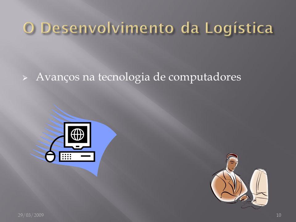 Avanços na tecnologia de computadores 29/03/200910