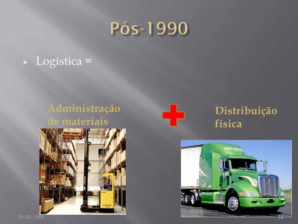 Logística = Administração de materiais Distribuição física 29/03/200914