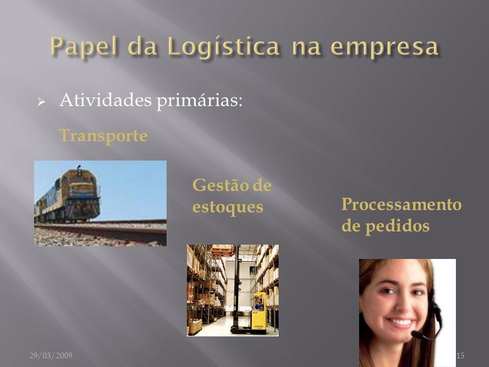 Atividades primárias: Transporte Gestão de estoques Processamento de pedidos 29/03/200915