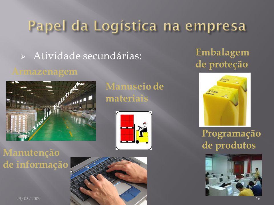Atividade secundárias: Armazenagem Manutenção de informação Programação de produtos Embalagem de proteção Manuseio de materiais 29/03/200916