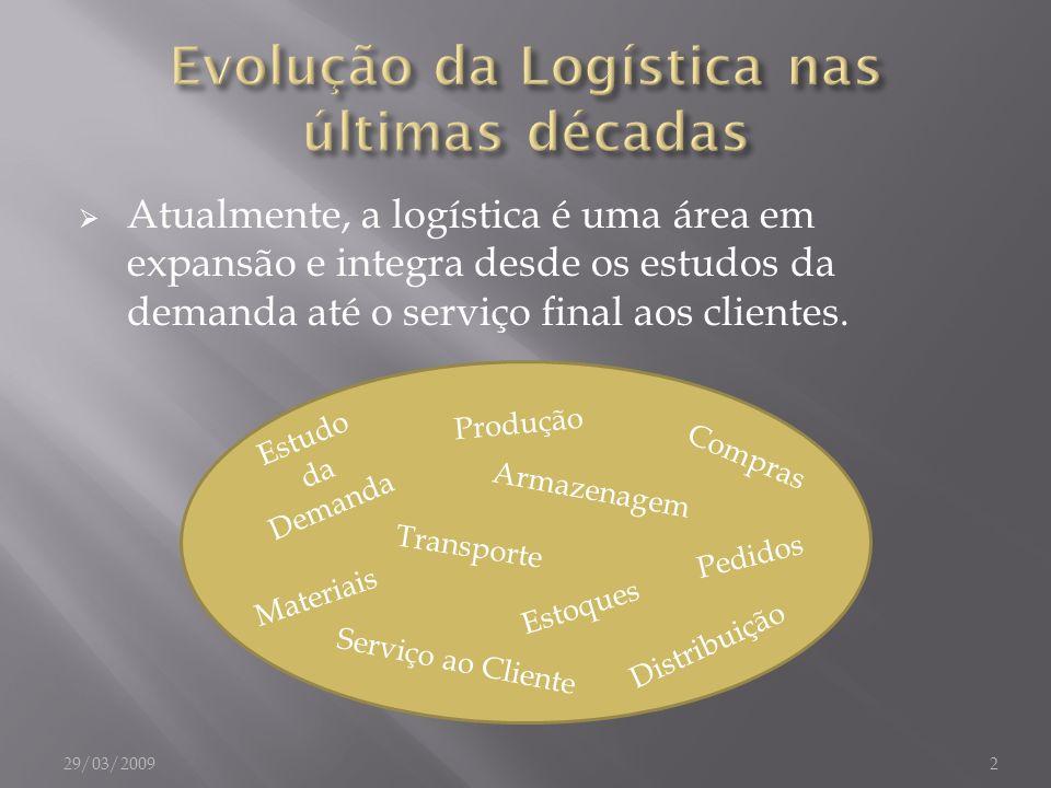 Atualmente, a logística é uma área em expansão e integra desde os estudos da demanda até o serviço final aos clientes. Estudo da Demanda Compras Pedid