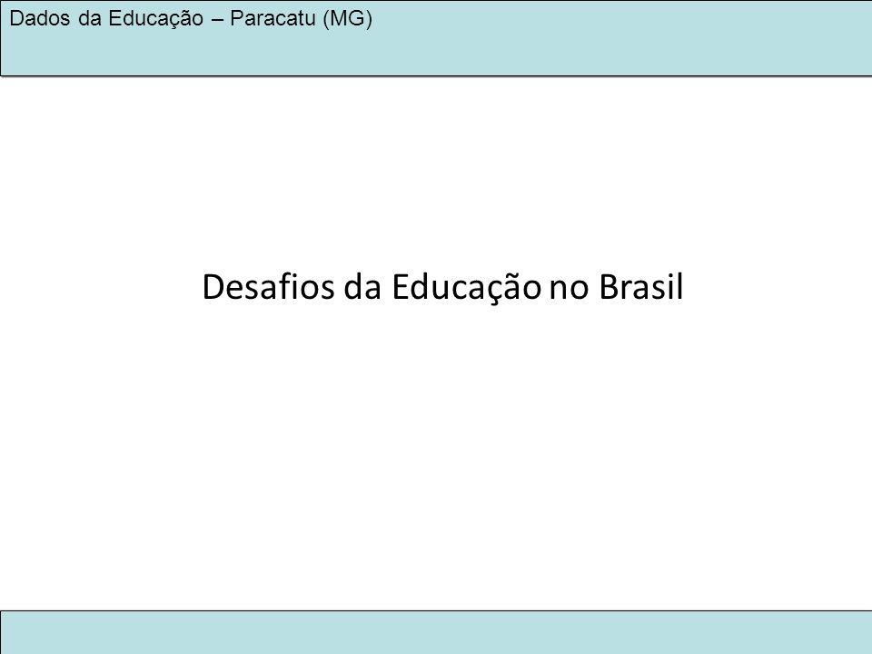 LEGADO KINROSS 2030 NA EDUCAÇÃO Dados da Educação – Paracatu (MG) Desafios da Educação no Brasil