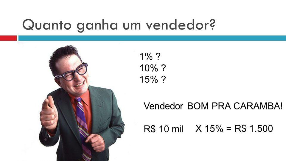 Quanto ganha um vendedor? 1% ? 10% ? 15% ? Vendedor BOM PRA CARAMBA! R$ 10 mil X 15% = R$ 1.500