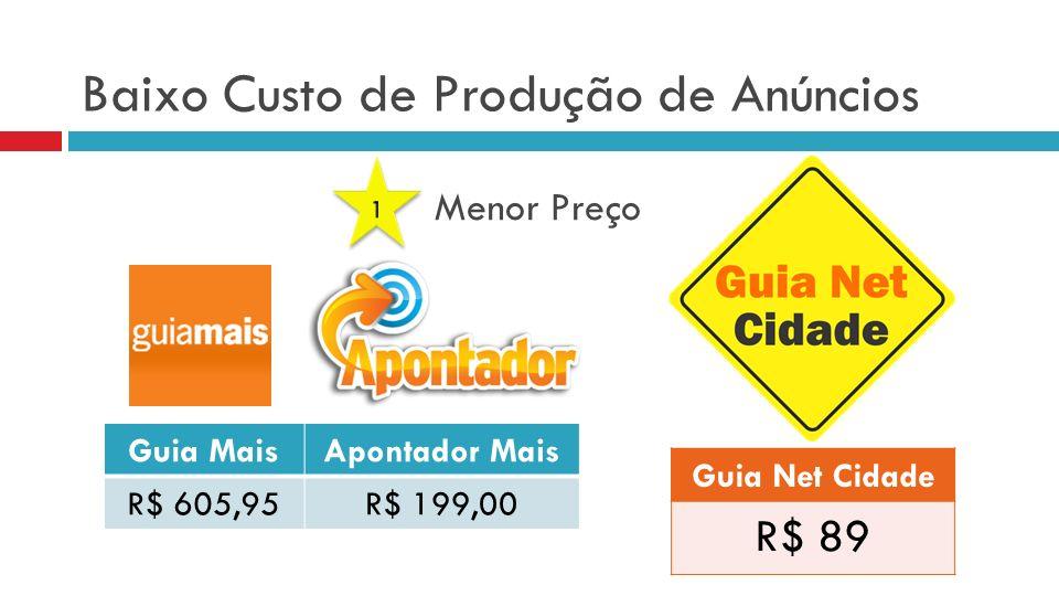 Baixo Custo de Produção de Anúncios Guia MaisApontador Mais R$ 605,95R$ 199,00 Guia Net Cidade R$ 89 Menor Preço