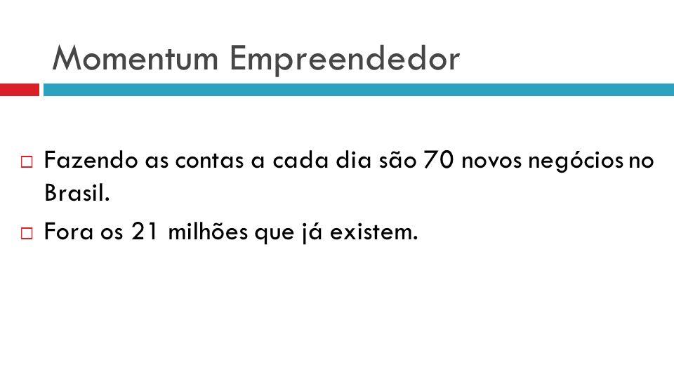 Momentum Empreendedor Fazendo as contas a cada dia são 70 novos negócios no Brasil.
