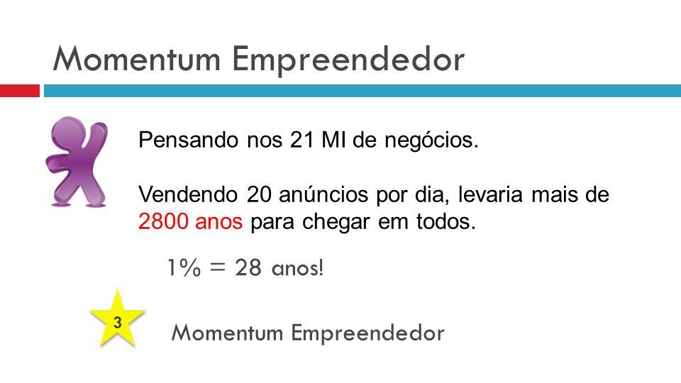 Momentum Empreendedor Pensando nos 21 MI de negócios.