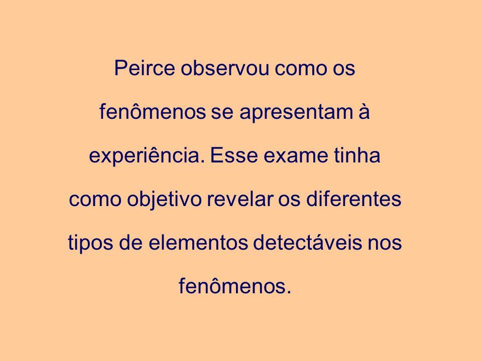Peirce observou como os fenômenos se apresentam à experiência. Esse exame tinha como objetivo revelar os diferentes tipos de elementos detectáveis nos
