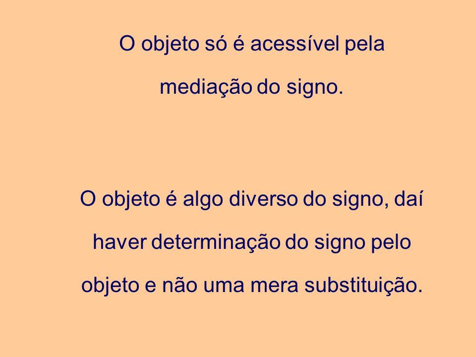 O objeto só é acessível pela mediação do signo. O objeto é algo diverso do signo, daí haver determinação do signo pelo objeto e não uma mera substitui