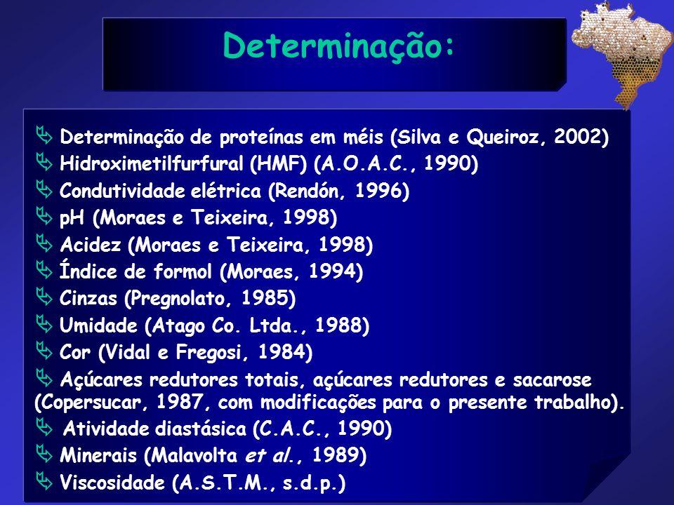 Determinação de proteínas em méis (Silva e Queiroz, 2002) Hidroximetilfurfural (HMF) (A.O.A.C., 1990) Condutividade elétrica (Rendón, 1996) pH (Moraes