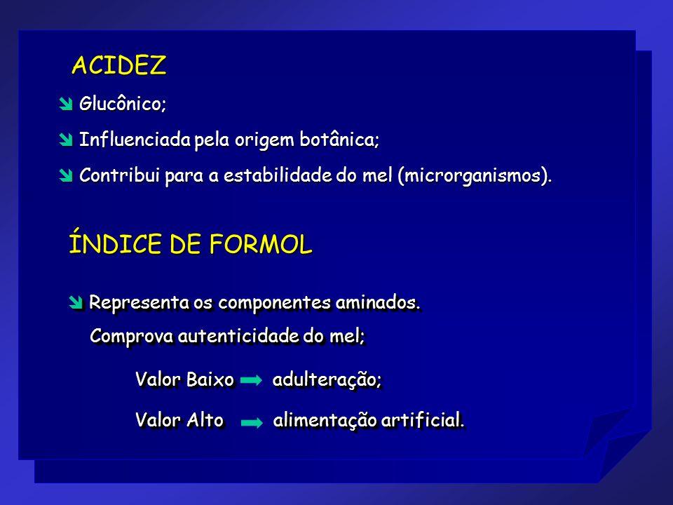 Glucônico; Glucônico; Influenciada pela origem botânica; Influenciada pela origem botânica; Contribui para a estabilidade do mel (microrganismos). Con
