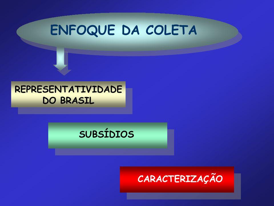 ENFOQUE DA COLETA REPRESENTATIVIDADE DO BRASIL SUBSÍDIOS CARACTERIZAÇÃO