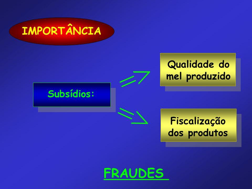 => IMPORTÂNCIA Qualidade do mel produzido FRAUDES Subsídios: Fiscalização dos produtos